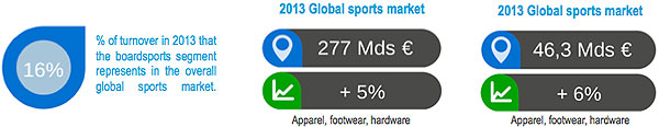globa-sports-market01